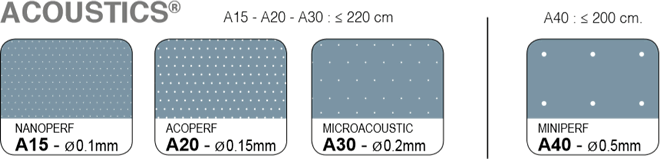 Solutions acoustiques - perforations